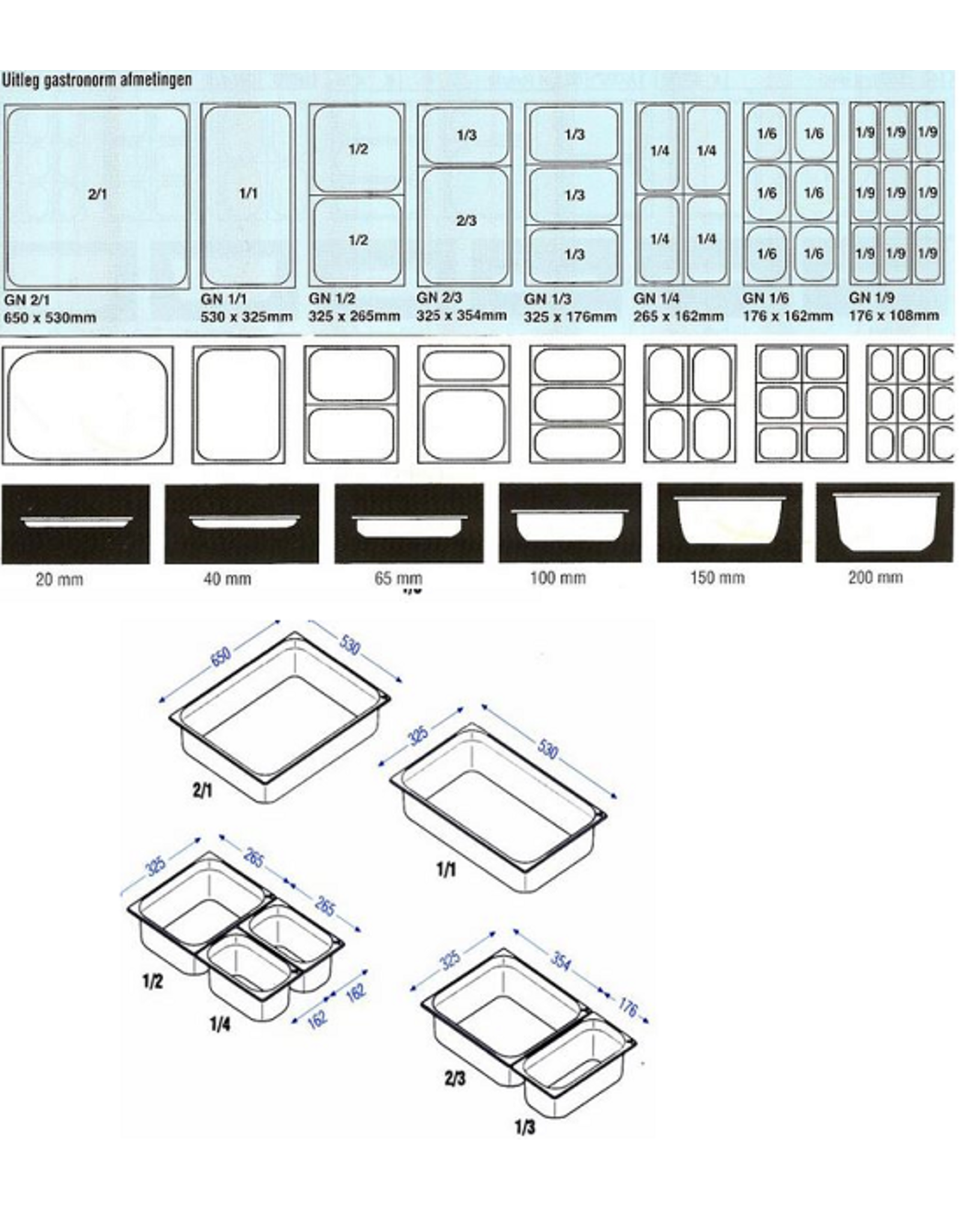Q-Gastro Gastronormbehälter Edelstahl 1 / 2GN | 40mm | 325 x 265 mm