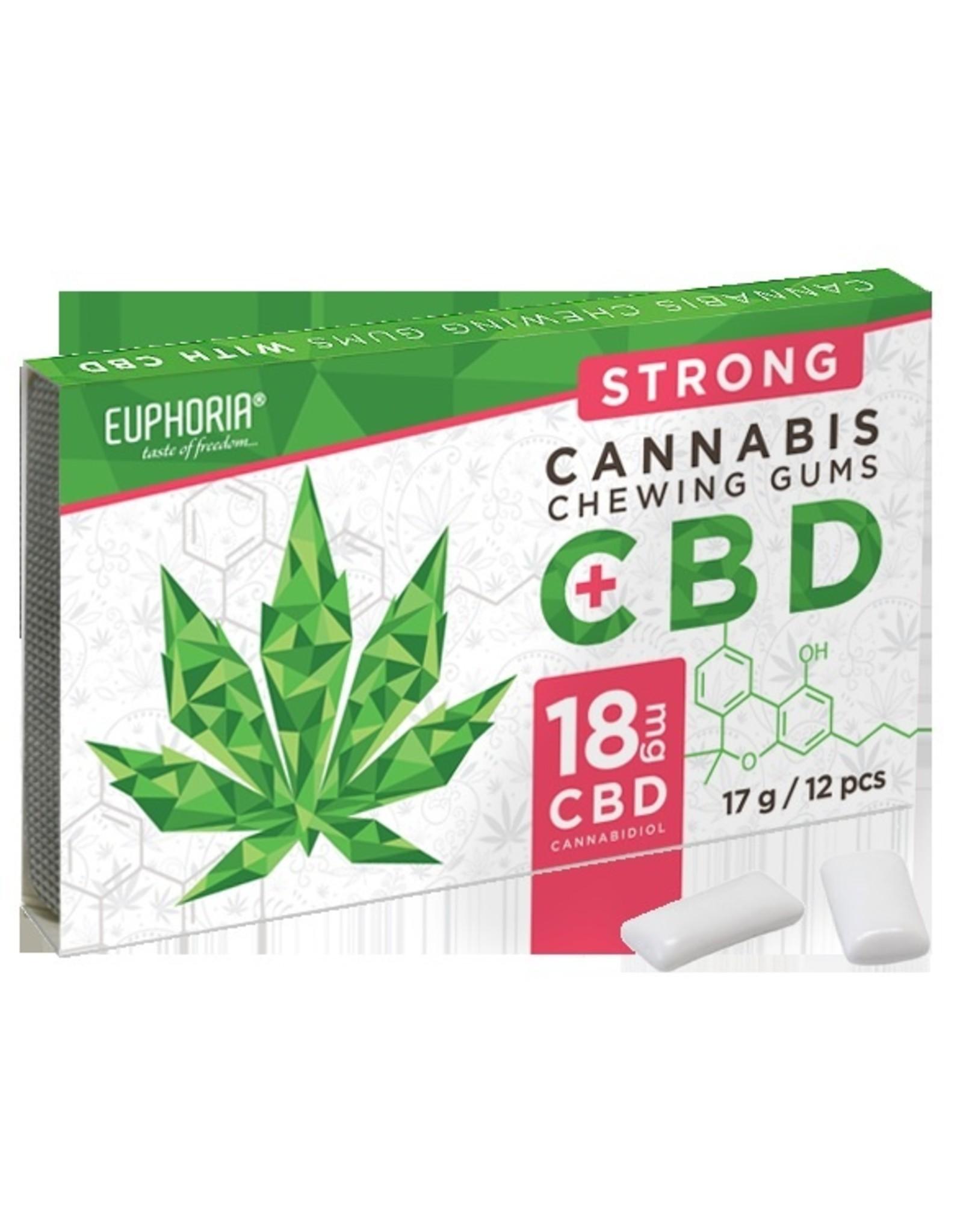 Euphoria Euphoria CBD Chewing Gums 18mg