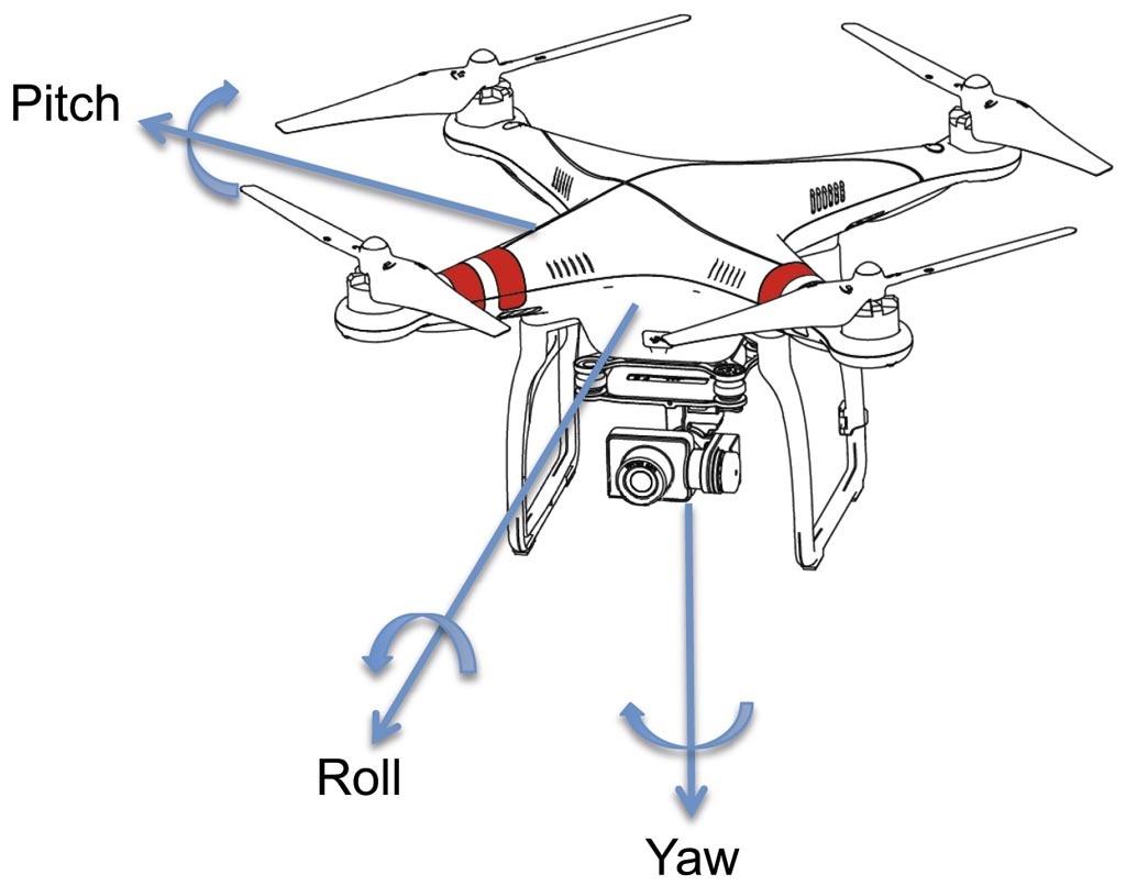 pitch, kantelhoek drone
