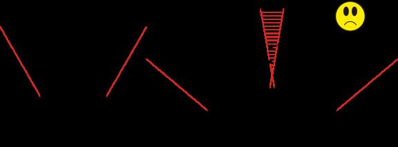 Modular-15 in een horizontale array, incorrecte hoorns