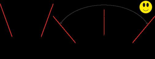 Modular-15 in array met correcte hoorns