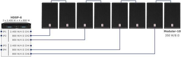 8 Modular-10's met één HDSP