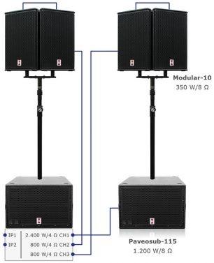 Basisset Modular-10 met Paveosub-115sp