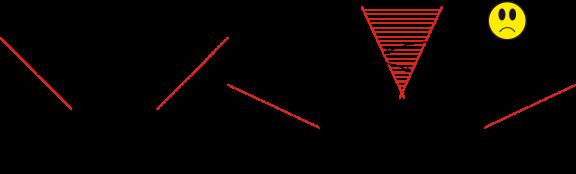 Modular-10 als horizontale array-incorrect