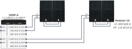 Modular-15 bi-amping d.m.v. een HDSP-eindtrap