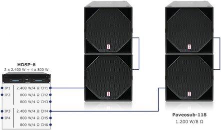 Aansturing nmet 6-kanaals versterker