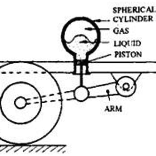 Rad + Aufhängung + Lenkung + Antrieb