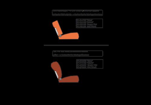 ID/DS Original Sitzbezug Satz für Vordersitz lederbezogen braun (Sitz Rückenlehne Abschlussfüllung für Feder-Rücken) Citroën ID/DS