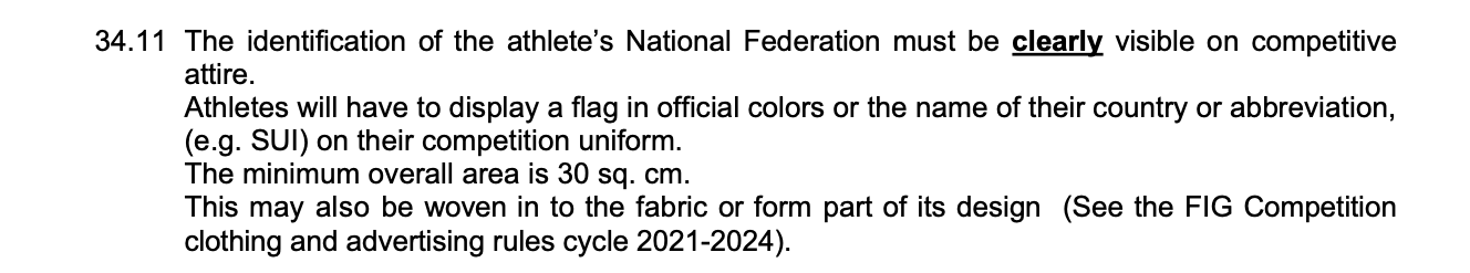 FIG Code of Points 2022-2024