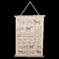 Wandkarte Pferde 100x75cm