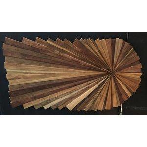 Radius der Holzwandplatte