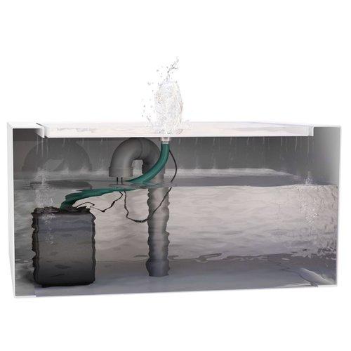 Adezz Producten Adezz Waterblok Aluminium Rechthoek 300x70x70cm