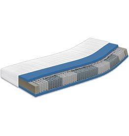 De Luxe Pocketvering matras De Luxe