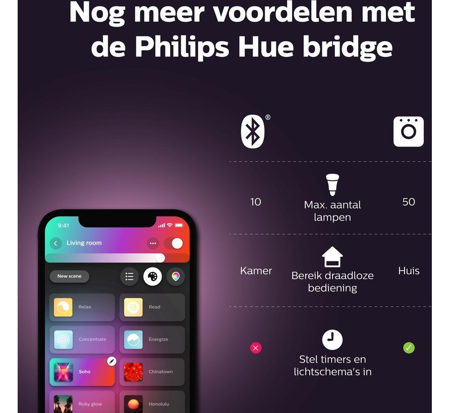 Philips Hue Duopack - White and Color Ambiance- E27 - Bluetooth