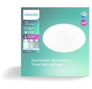 Philips Superslim 27K Plafonniere - LED - 15W - KoudWit 4000K