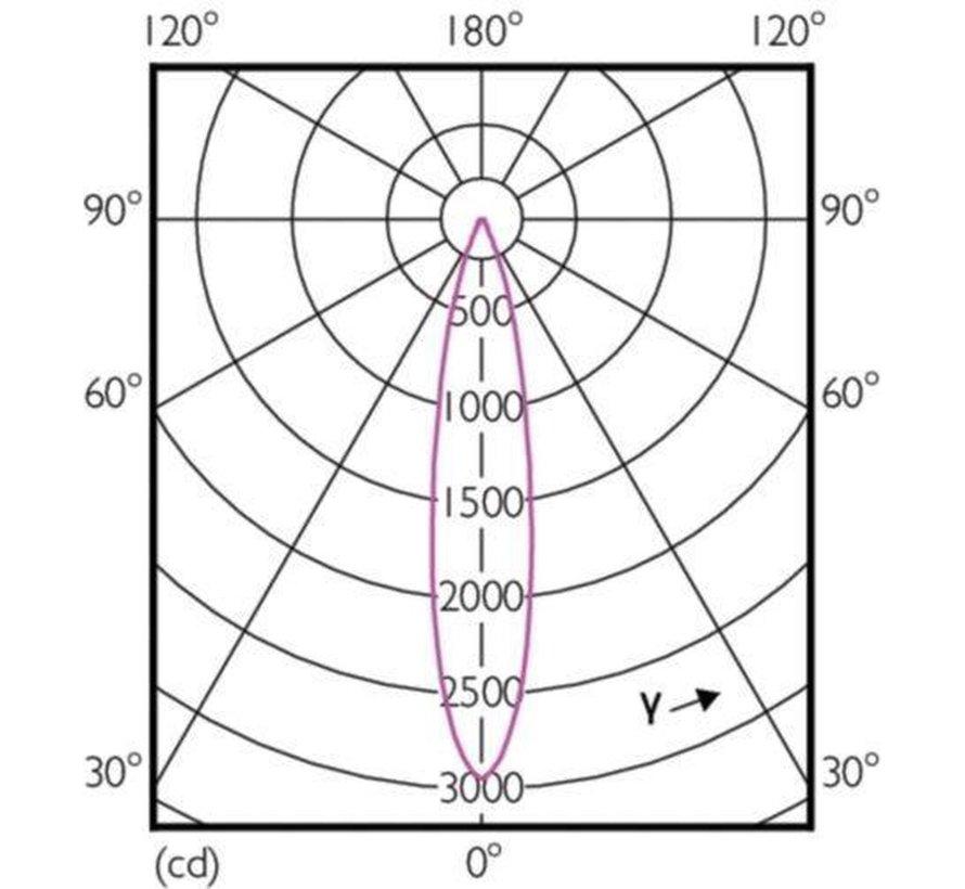 Philips LEDspot ExpertColor GU5.3 MR16 7.5W 940 24D (MASTER) | Koel Wit