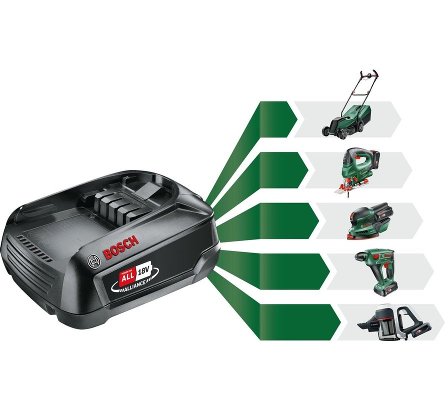 Bosch EasyGrassCut 18-230 Accu grastrimmer - Met accu en lader