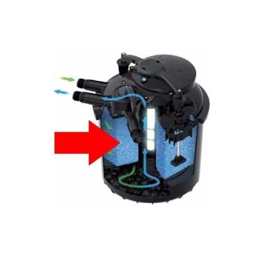 Filtersponzen voor Green Reset 60/100