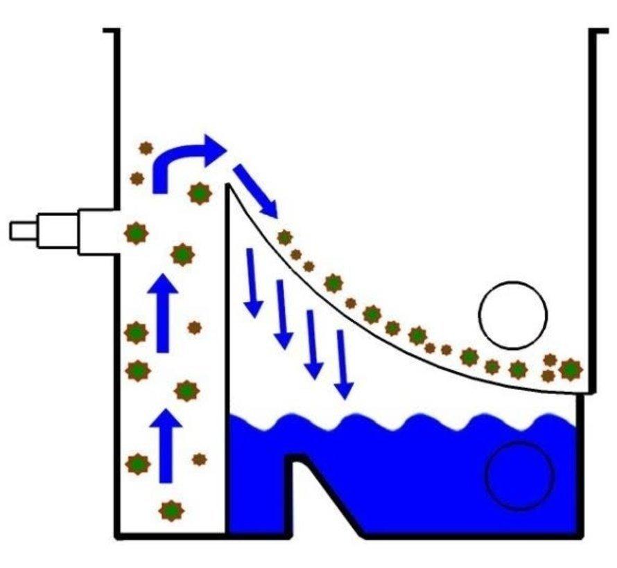 Aquaforte Compactsieve II Pompgevoed Zeefbochtfilter Blauw