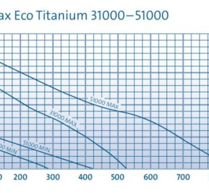 Oase Aquamax Eco Titanium 31000 vijverpomp