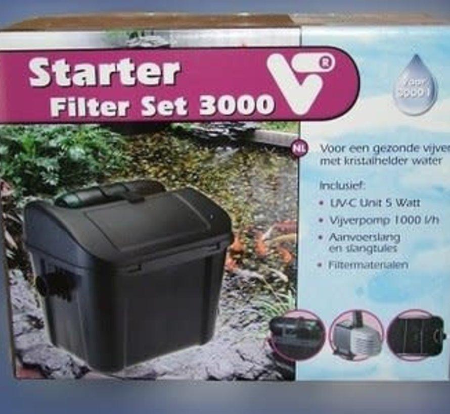VT Start Filterset 3000