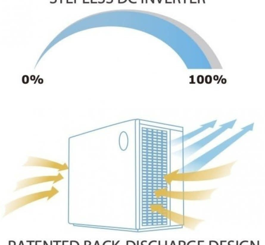 Aquark/Aquaforte Silence Full Inverter warmtepomp 17kW lease