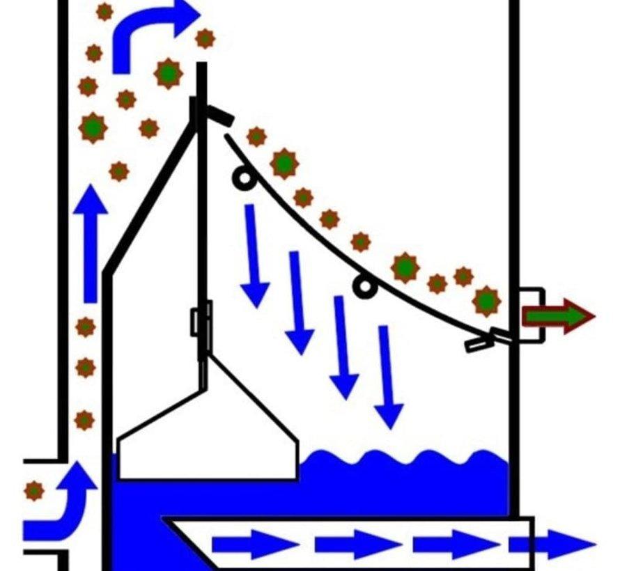 Aquaforte Midi Sieve 300 Micron Zwaartekracht Zeefbochtfilter