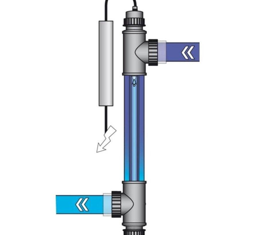 Blue Lagoon Tech UV-C 40W