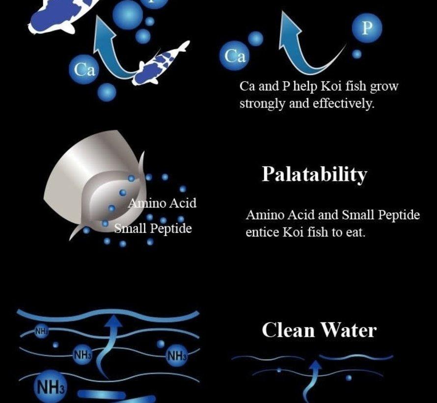 Aqua Master Growth S 10kg