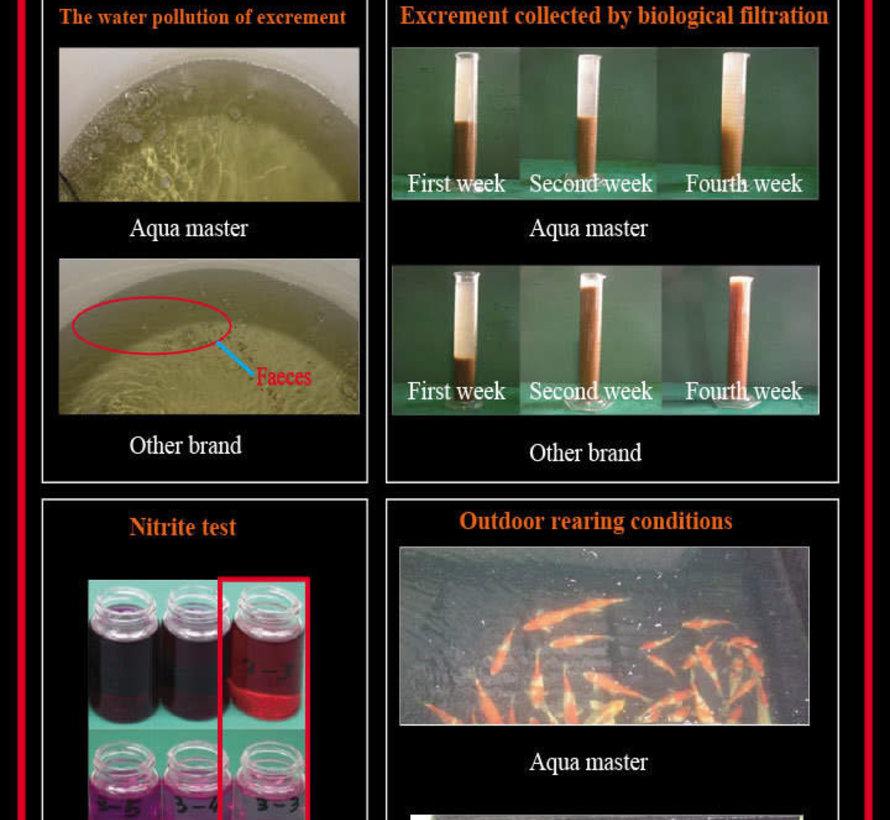 Aqua Master Wheat Germ L 1kg
