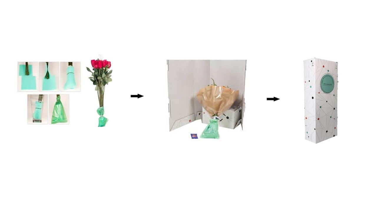 Verzenden van bloemen