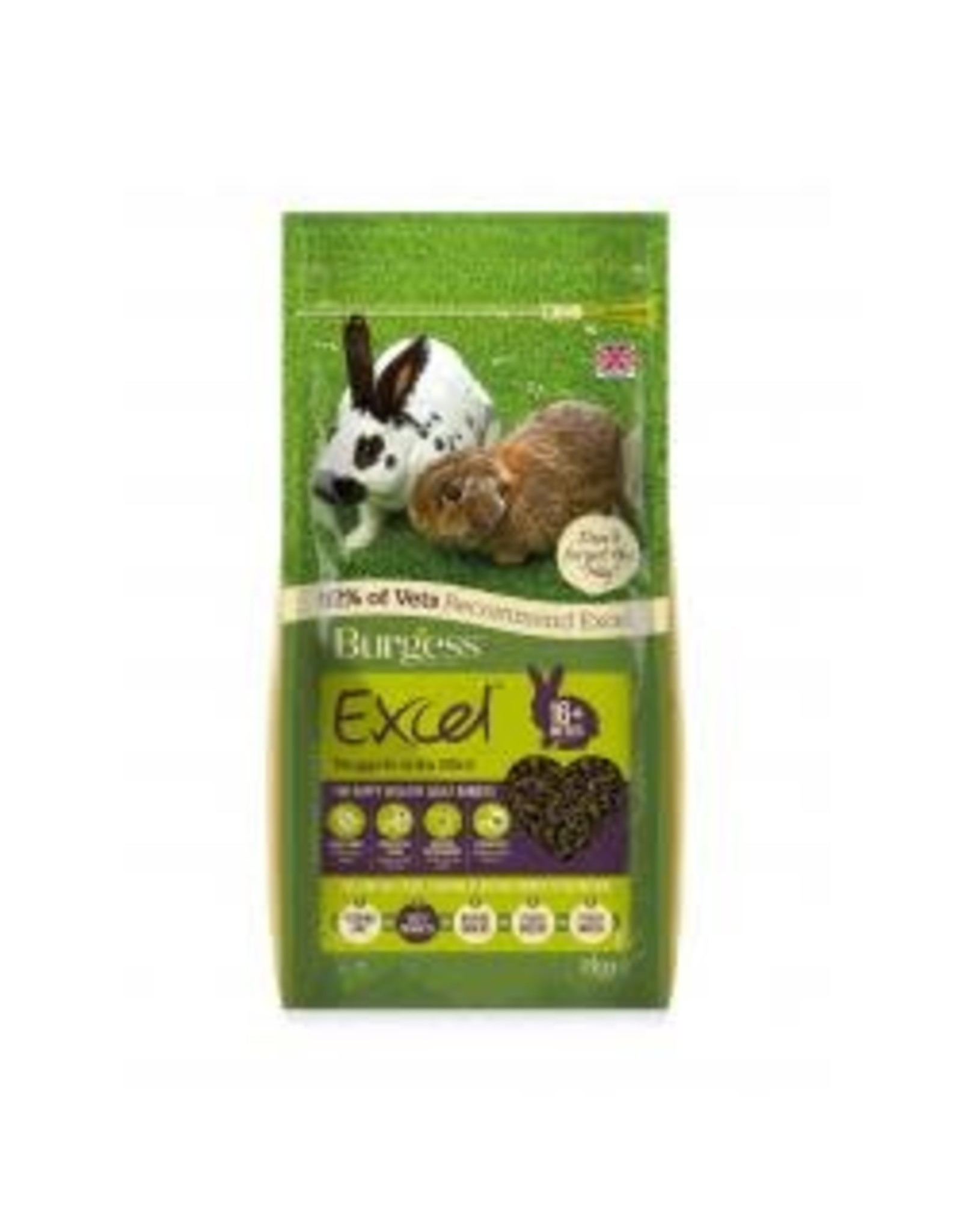 Burgess Excel Burgess Excel Rabbit Adult