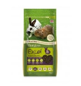 Burgess Excel Burgess Excel Rabbit Adult