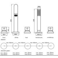 Badrandkraan Combinatie Boss & Wessing 5-Gats Compleet Mat Zwart