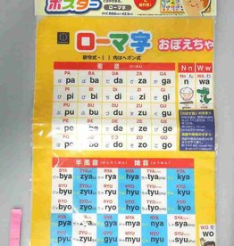 Pika Pika Japan Bath room poster learning the alphabet