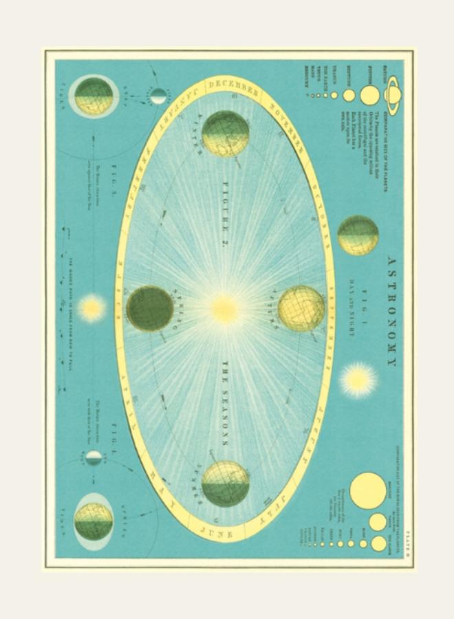 Cavallini Vintage Poster Moon Seasons