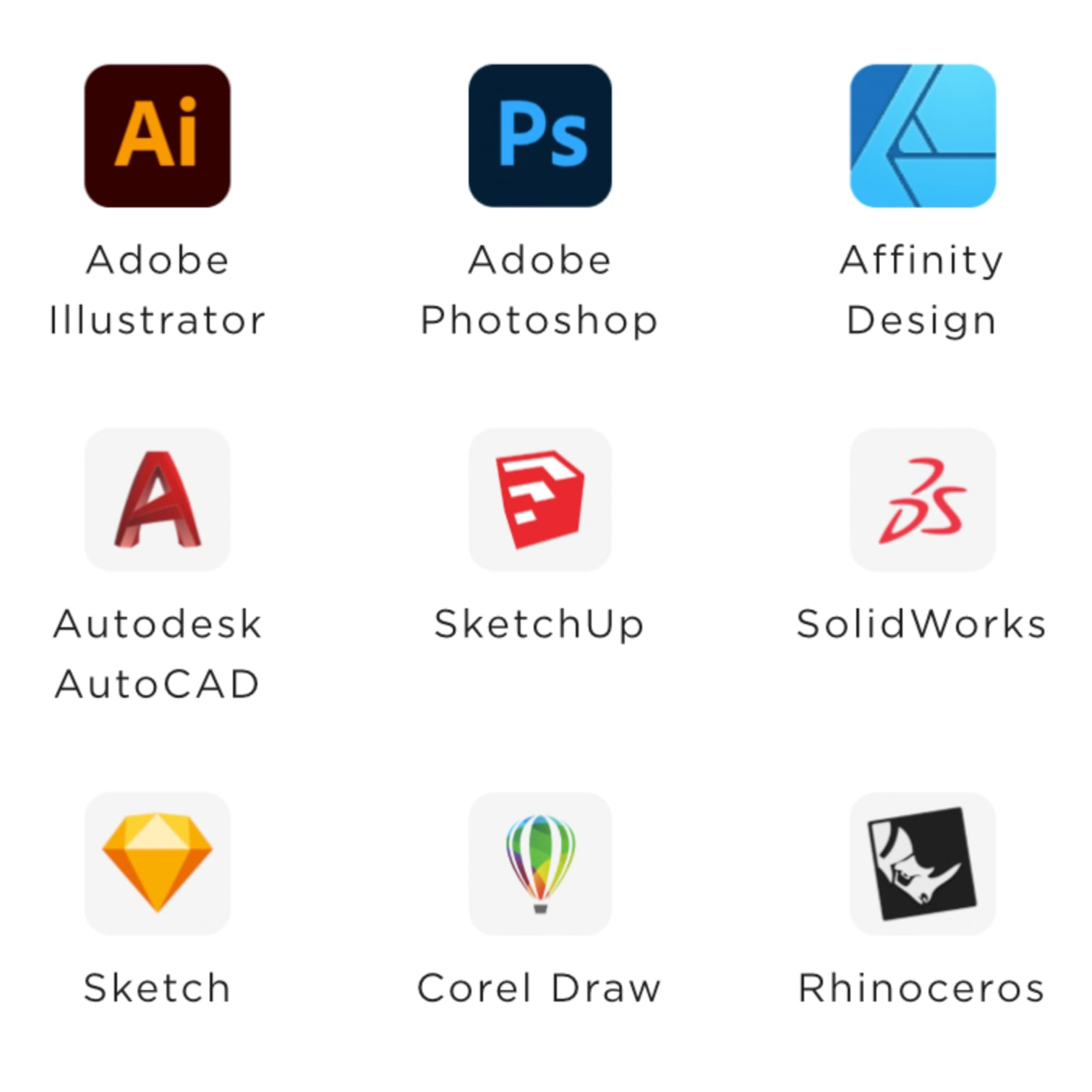 Icons of the supported software programs