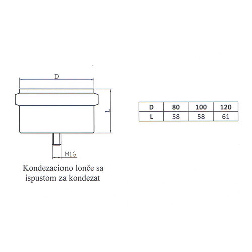 Kepo Condensation cap for t-piece, Diameter 80