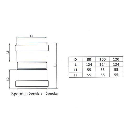 Kepo Koppeling , Diameter  100 M-M