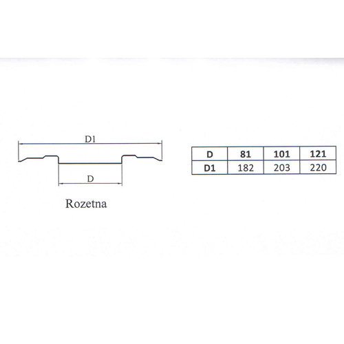 Kepo Rozet, Diameter  120