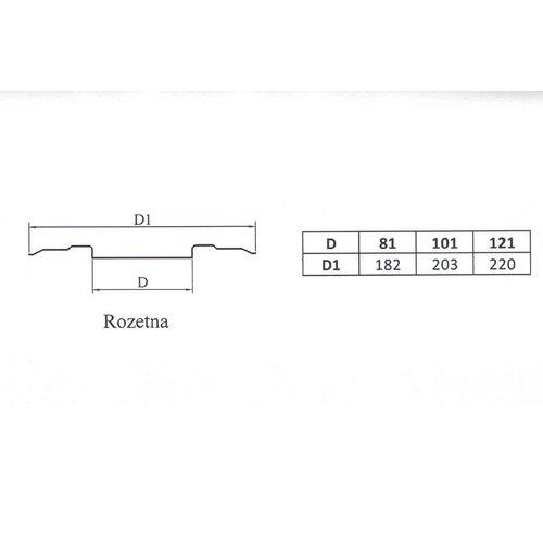 Kepo Rozet, Diameter  100