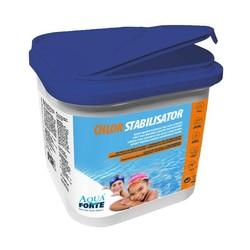 AquaForte Chloorstablilisator 5KG