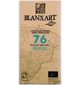 Blanxart, Spain Blanxart  Brasil, 76%
