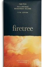 Firetree Firetree Philippines 73%