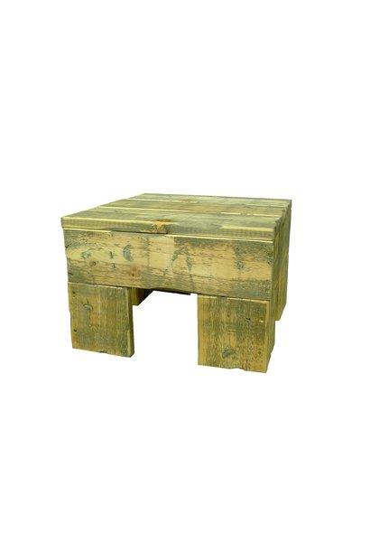 opzet tafel vierkant (olie)