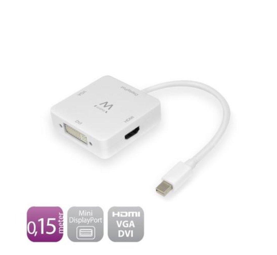 Converter Cable Mini DisplayPort male - HDMI (4k@30Hz) / VGA