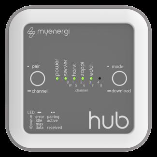 HUB for Zappi connectivity