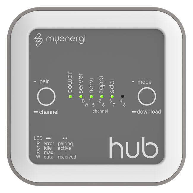 HUB for Zappi connectivity