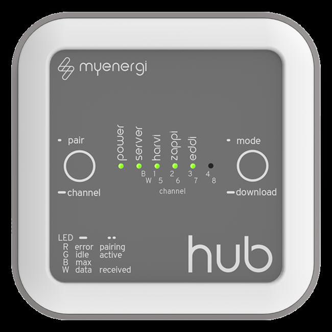 HUB pour la connectivité Zappi