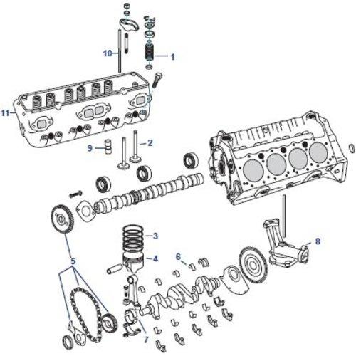 Motorblock Ersatzteile